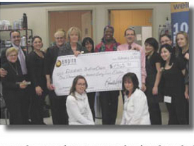 shelter surprised donation warwick beauty students